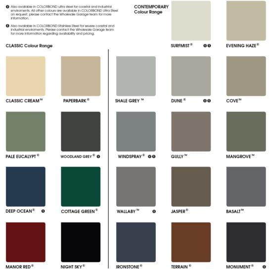 Garage Roller Doors Buy Online Colorbond Chart